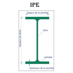 IPE 160